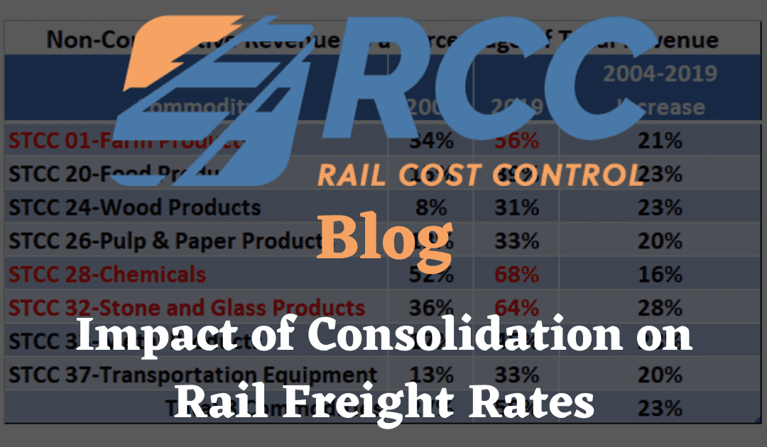RCC Blog: Impact of Consolidation on Rail Freight Rates